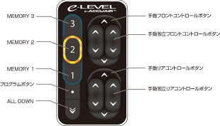 ACCUAIR-TOUCH-PAD